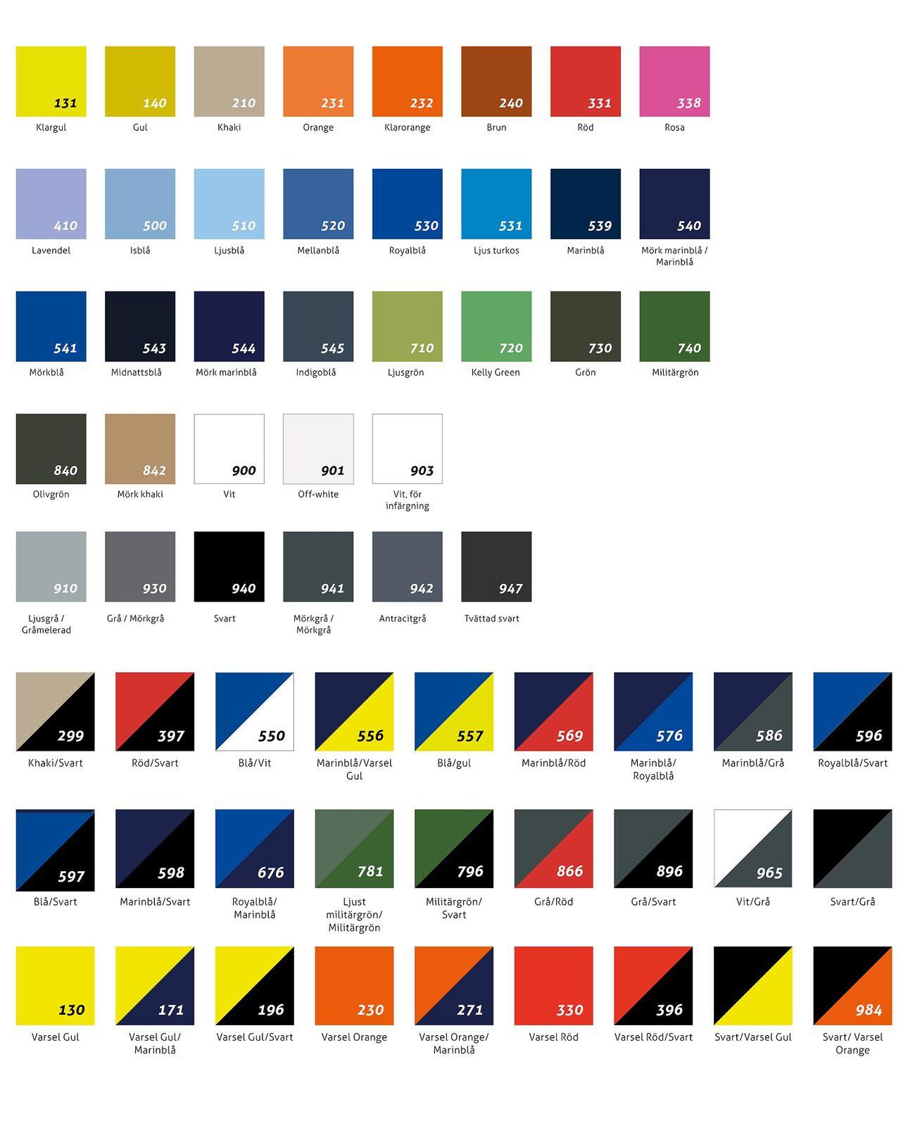 fristads färgindex