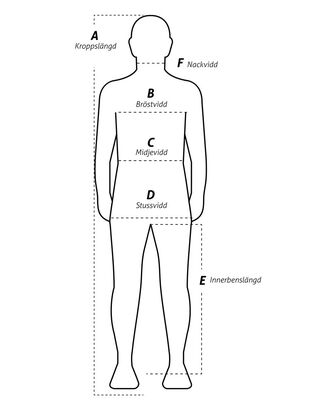 Mät din kropp korrekt fristads
