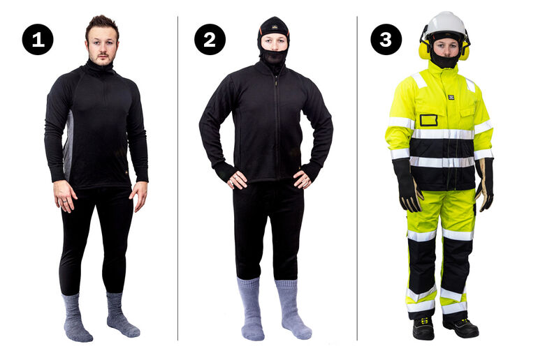 Protection with 3-layer clothing