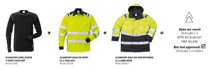 Gecertificeerde werkkledingcombinaties voor vlambescherming