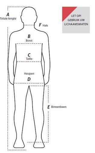 Het opmeten van lichaamsmaten