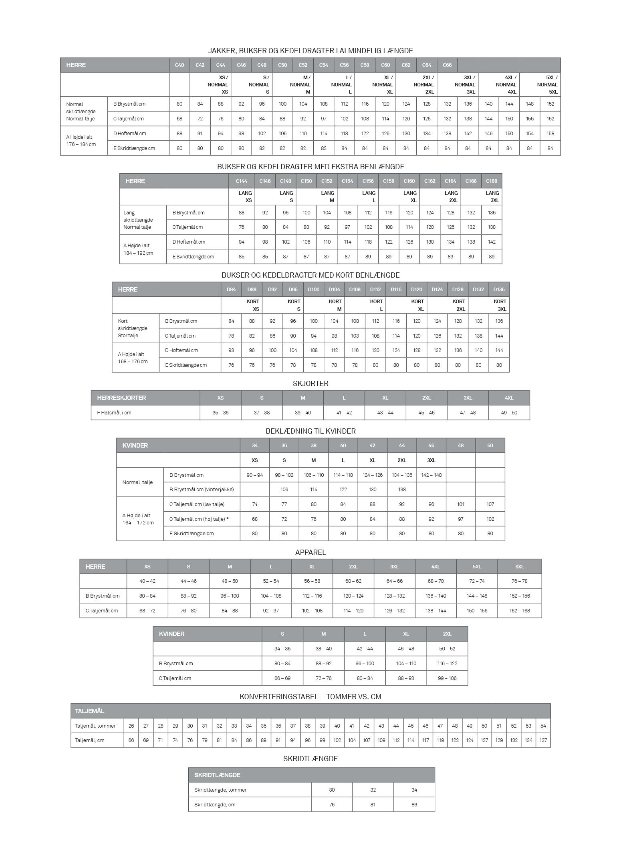 Kansas størrelsesguide til arbejdstøj