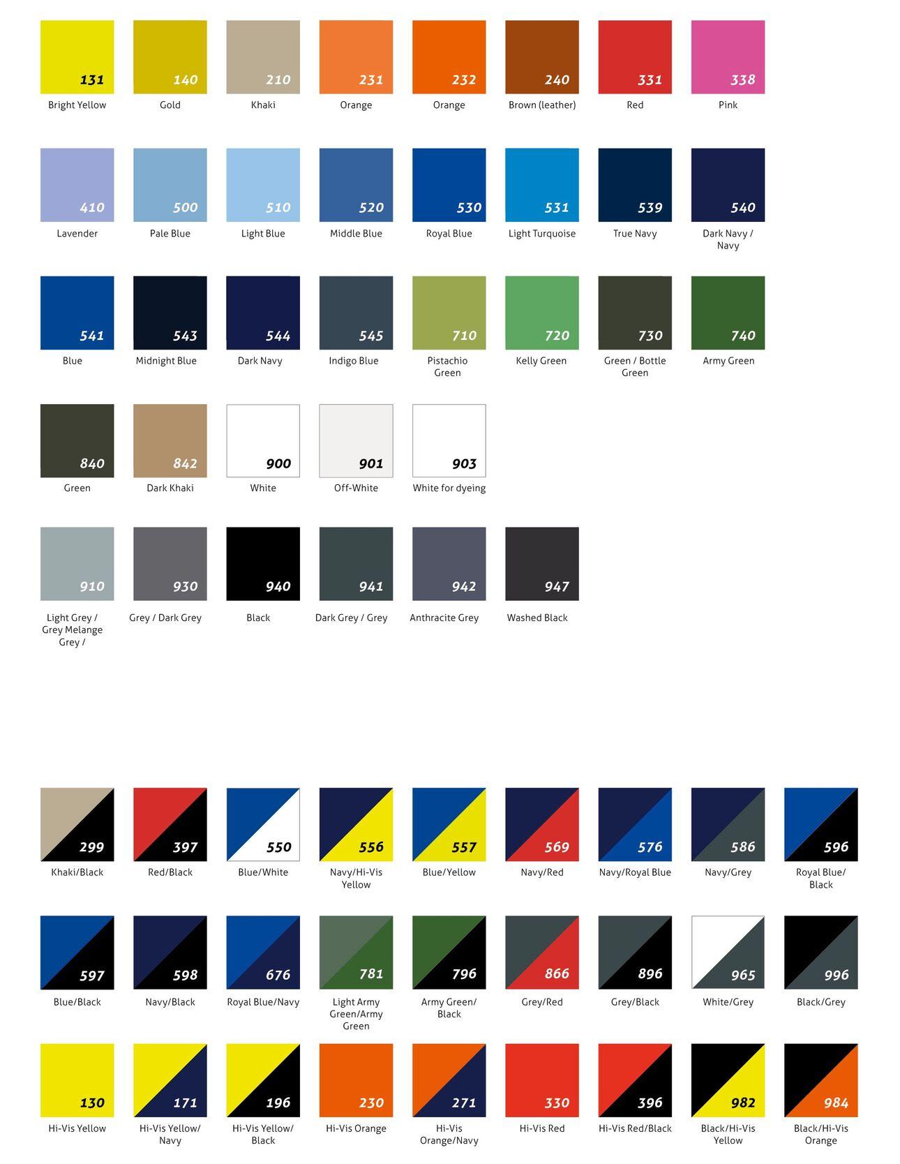 fristads colour index